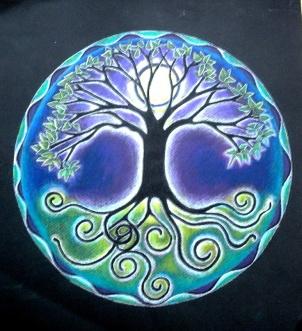 Energia Circular