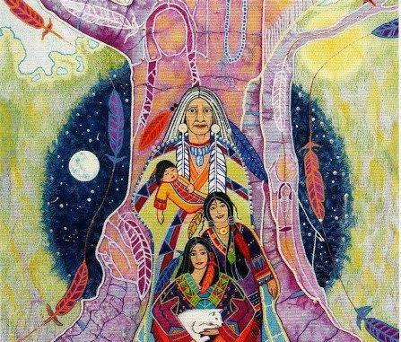 ARBOL MATRICIAL · Patrones y creencias de nuestro linaje materno ...